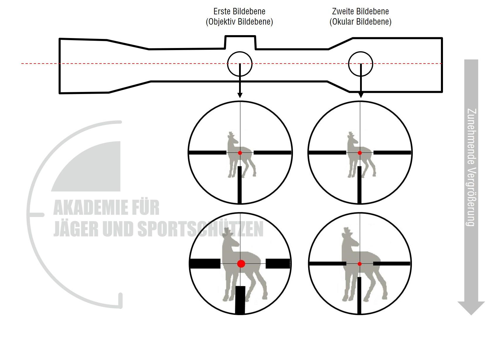 Absehenlage-Infografik